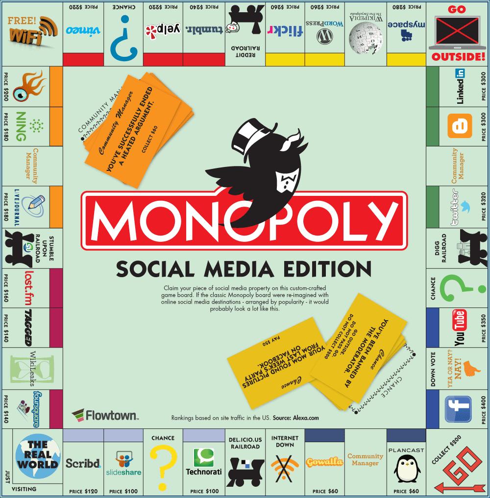 monopoly-redes sociales post entrada blog Limonada Estudio